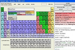 Periodic Table - table of elements for chemistry and education users (הגדל)