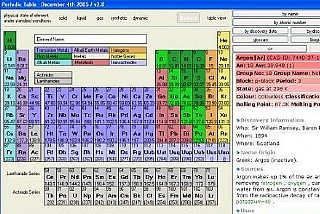 Periodic Table - table of elements for chemistry and education users